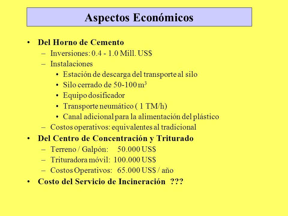 Operación del Horno de Cemento No se esperan modificaciones significativas en su operación No se reduce la capacidad del horno No se afecta la calidad