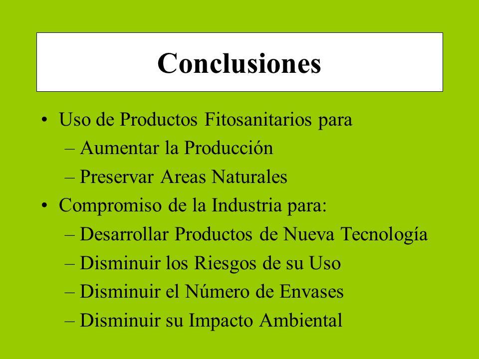 Próximos Pasos Intensificación Campaña Triple Lavado Acciones para Disminuir el Número de Envases en el Mercado, y su Impacto Ambiental Proyecto Pilot