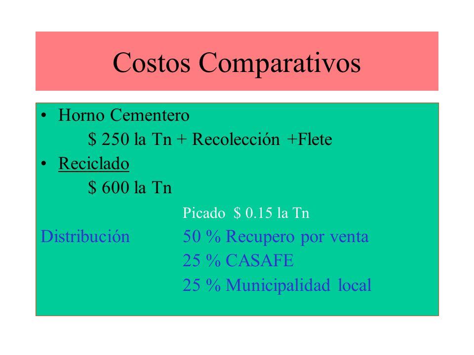 Proyectos en curso Nuevos centros Año 2001-2002 Mendoza (Depto San Martín) Misiones (3 centros: Norte-Centro-Sur) Entre Ríos (Crespo-Ramirez) Santa Fe