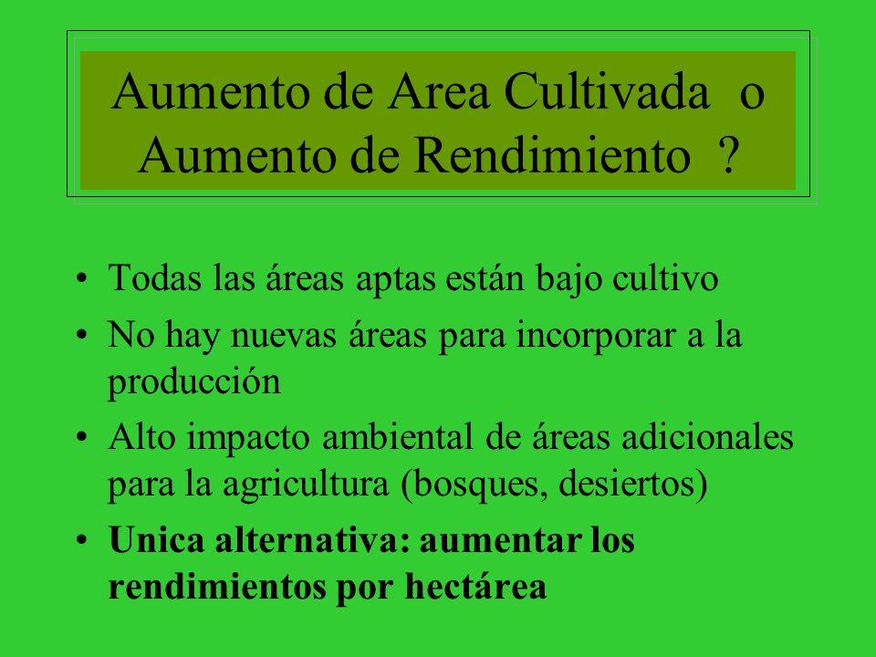 Aumento de Area Cultivada o Aumento de Rendimiento .
