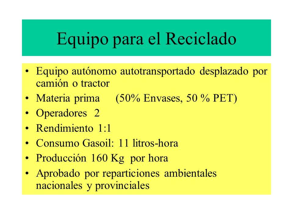 Costos Comparativos Horno Cementero $ 250 la Tn + Recolección +Flete Reciclado $ 600 la Tn Picado $ 0.15 la Tn Distribución50 % Recupero por venta 25