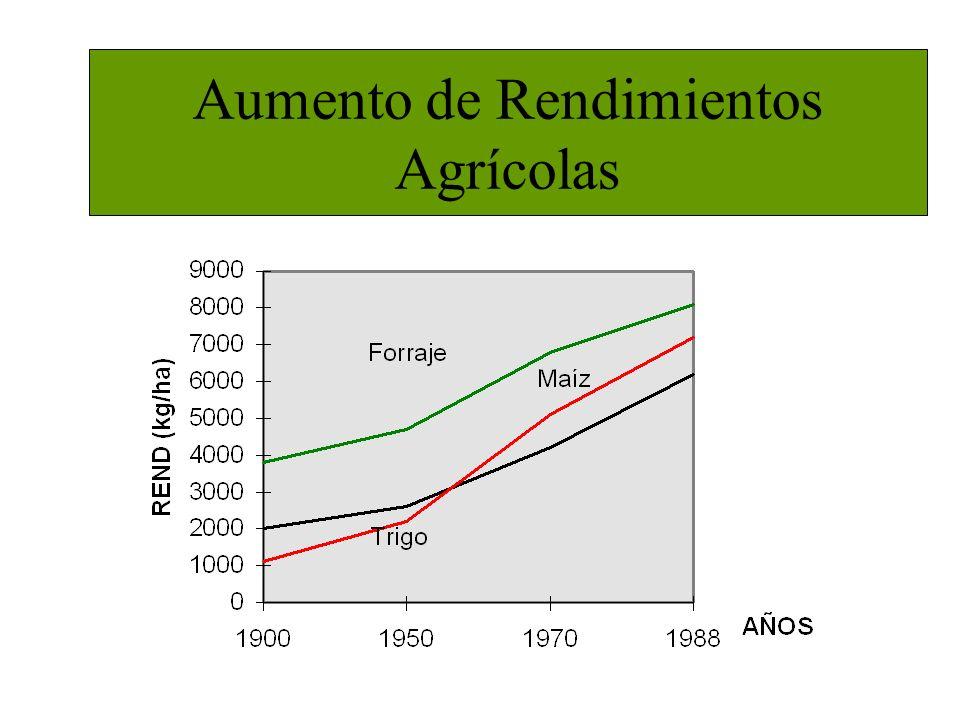 Aumento de Rendimientos Agrícolas