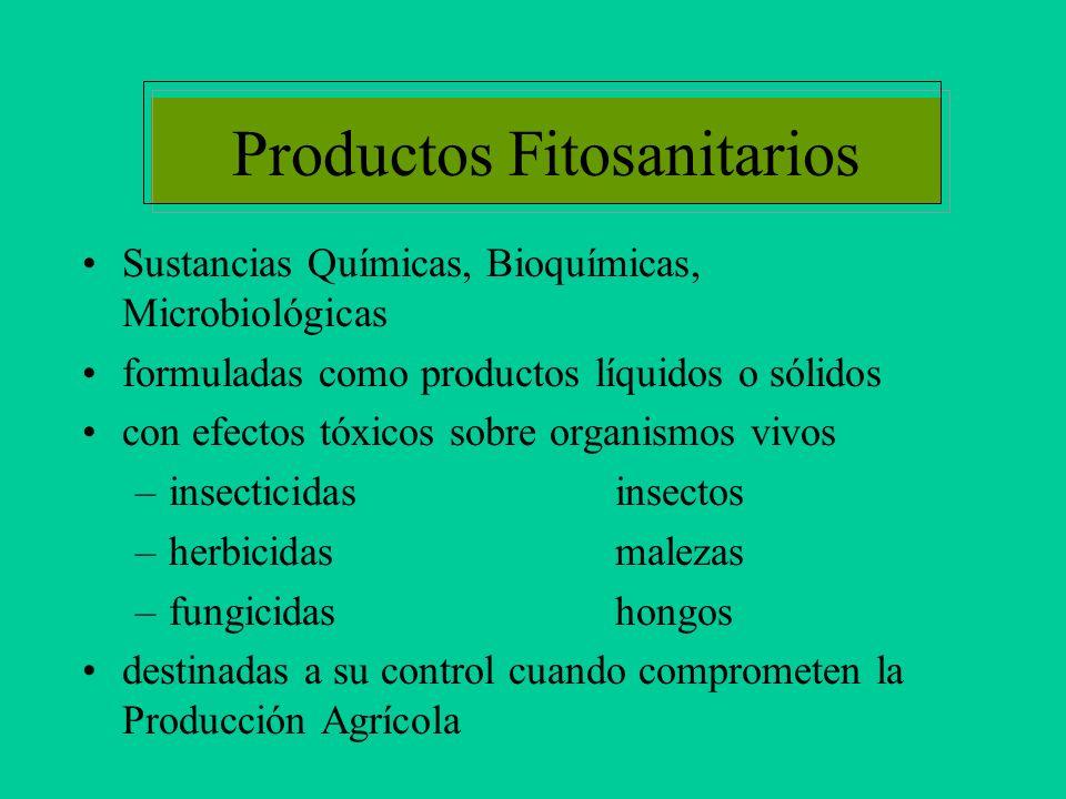 Productos Fitosanitarios Sustancias Químicas, Bioquímicas, Microbiológicas formuladas como productos líquidos o sólidos con efectos tóxicos sobre organismos vivos –insecticidas insectos –herbicidas malezas –fungicidas hongos destinadas a su control cuando comprometen la Producción Agrícola