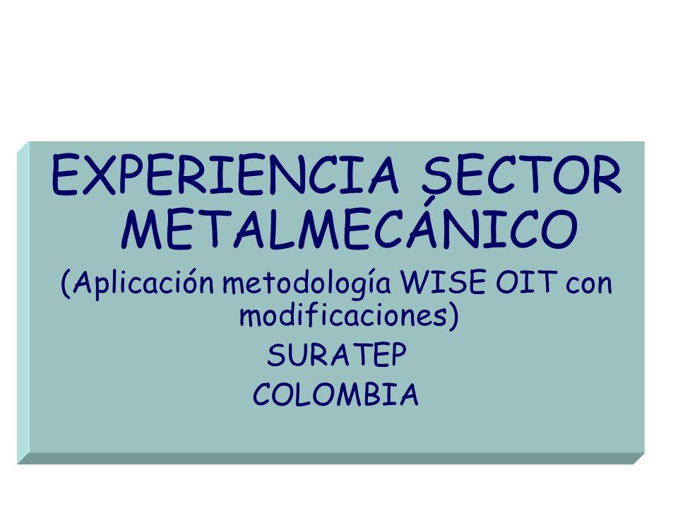 EXPERIENCIA SECTOR METALMECÁNICO (Aplicación metodología WISE OIT con modificaciones) SURATEP COLOMBIA