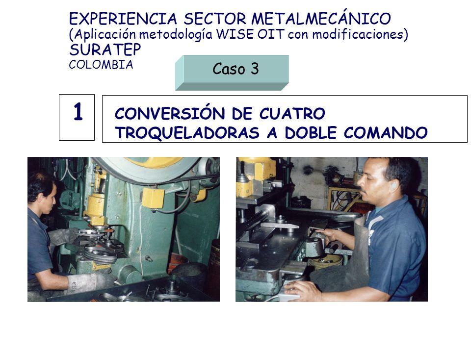 CONVERSIÓN DE CUATRO TROQUELADORAS A DOBLE COMANDO 1 Caso 3 EXPERIENCIA SECTOR METALMECÁNICO (Aplicación metodología WISE OIT con modificaciones) SURA