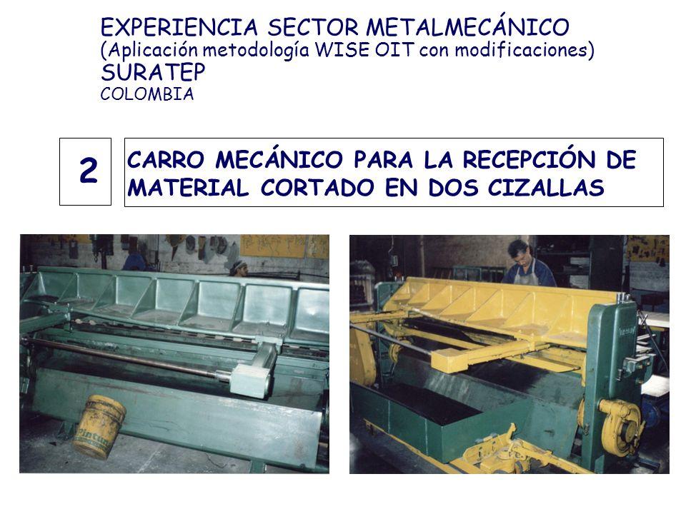 CARRO MECÁNICO PARA LA RECEPCIÓN DE MATERIAL CORTADO EN DOS CIZALLAS 2 EXPERIENCIA SECTOR METALMECÁNICO (Aplicación metodología WISE OIT con modificac