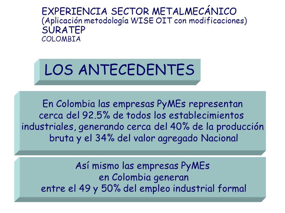 Así mismo las empresas PyMEs en Colombia generan entre el 49 y 50% del empleo industrial formal En Colombia las empresas PyMEs representan cerca del 9