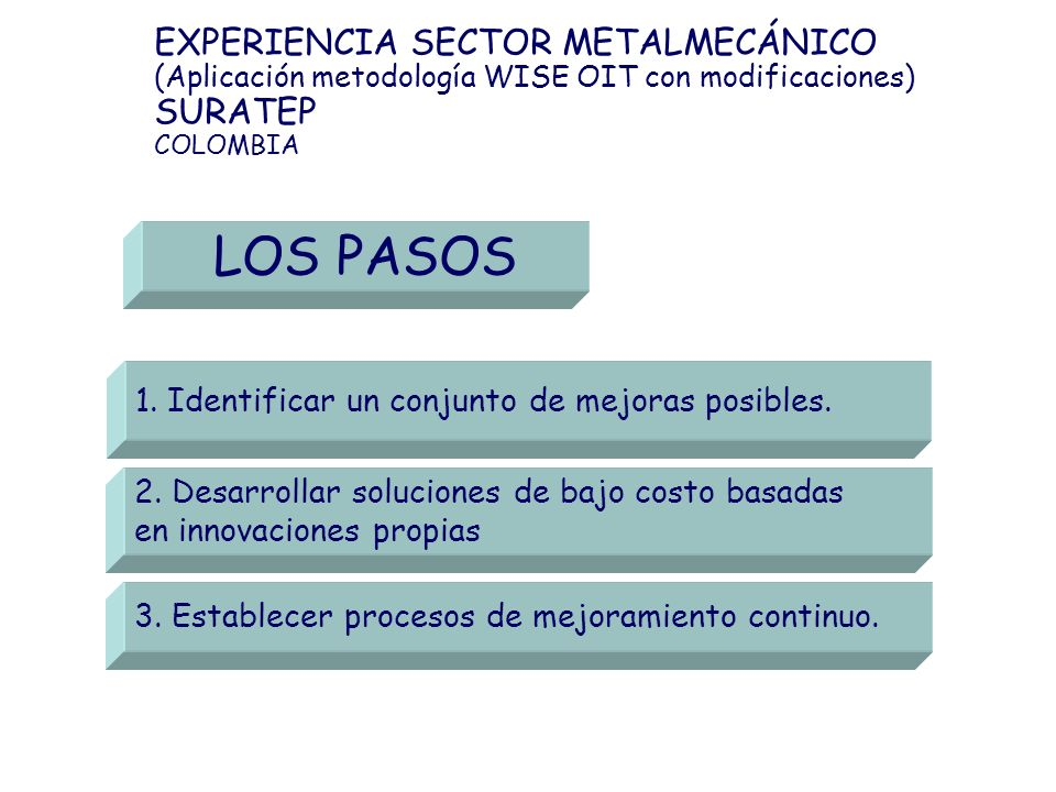 1. Identificar un conjunto de mejoras posibles. EXPERIENCIA SECTOR METALMECÁNICO (Aplicación metodología WISE OIT con modificaciones) SURATEP COLOMBIA