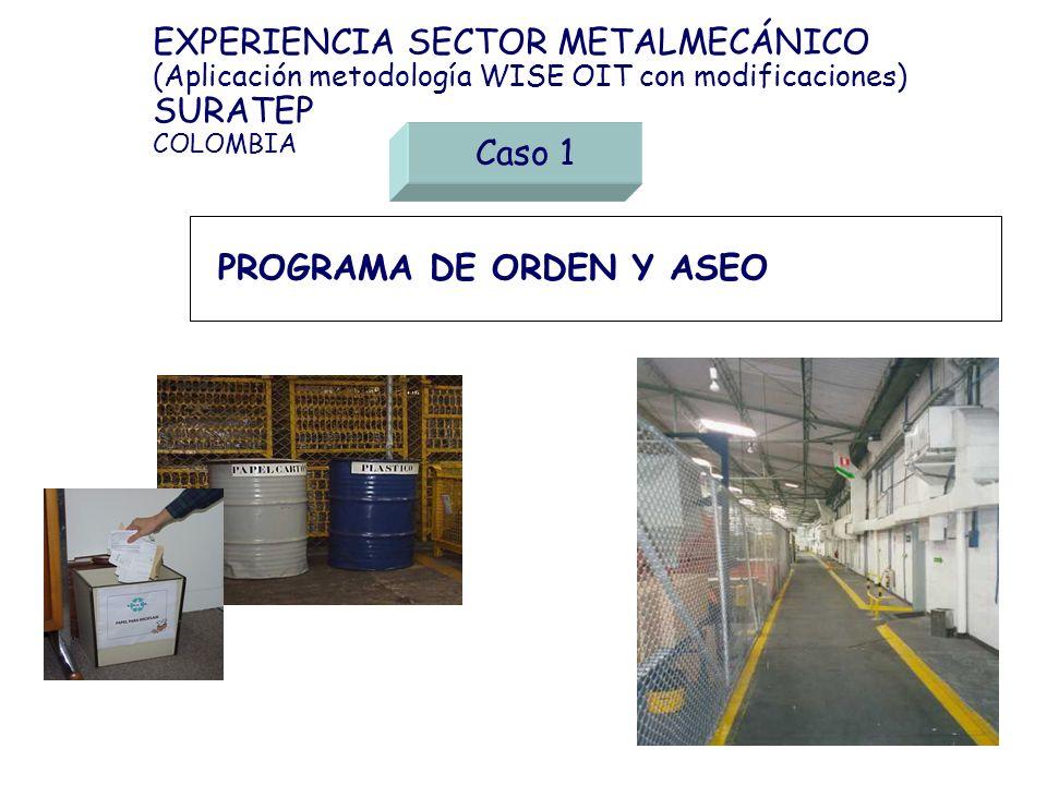 PROGRAMA DE ORDEN Y ASEO Caso 1 EXPERIENCIA SECTOR METALMECÁNICO (Aplicación metodología WISE OIT con modificaciones) SURATEP COLOMBIA
