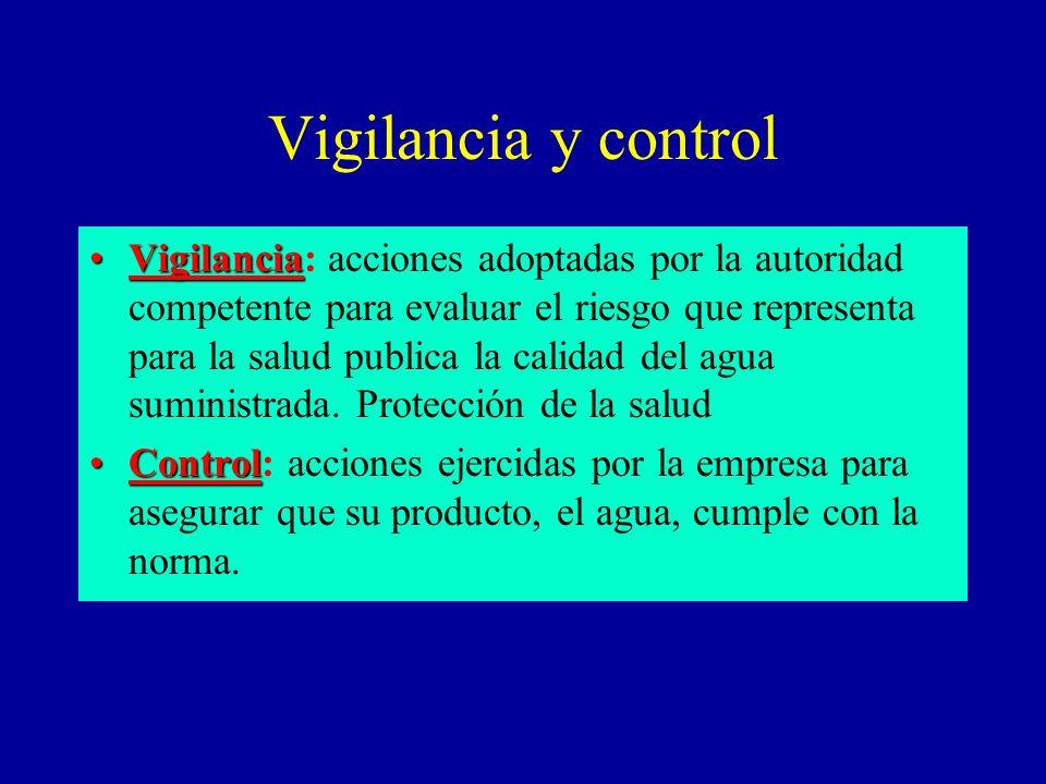Vigilancia y control VigilanciaVigilancia: acciones adoptadas por la autoridad competente para evaluar el riesgo que representa para la salud publica
