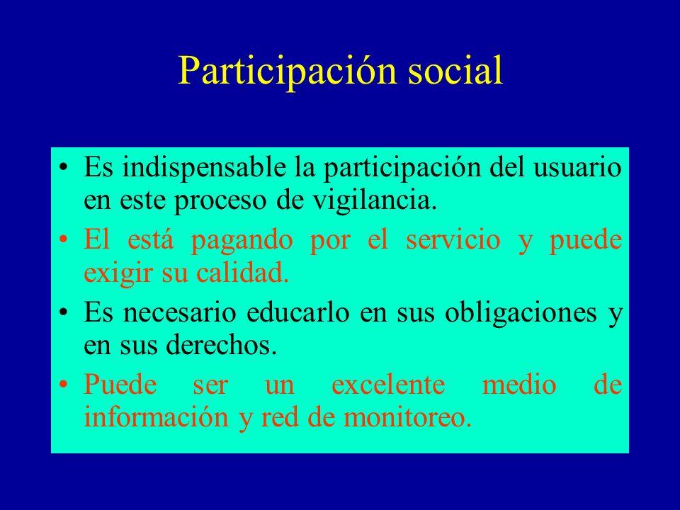 Participación social Es indispensable la participación del usuario en este proceso de vigilancia. El está pagando por el servicio y puede exigir su ca