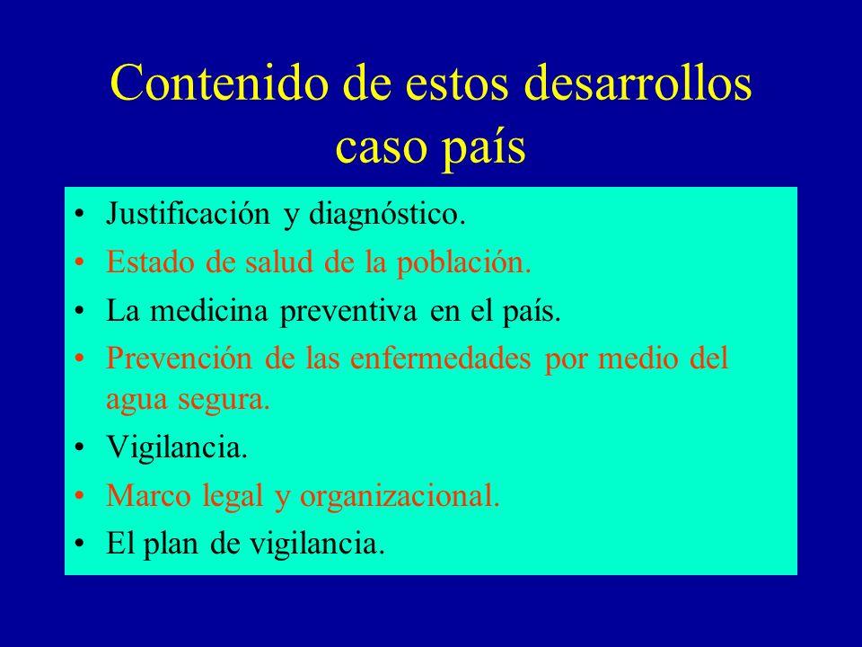Contenido de estos desarrollos caso país Justificación y diagnóstico. Estado de salud de la población. La medicina preventiva en el país. Prevención d