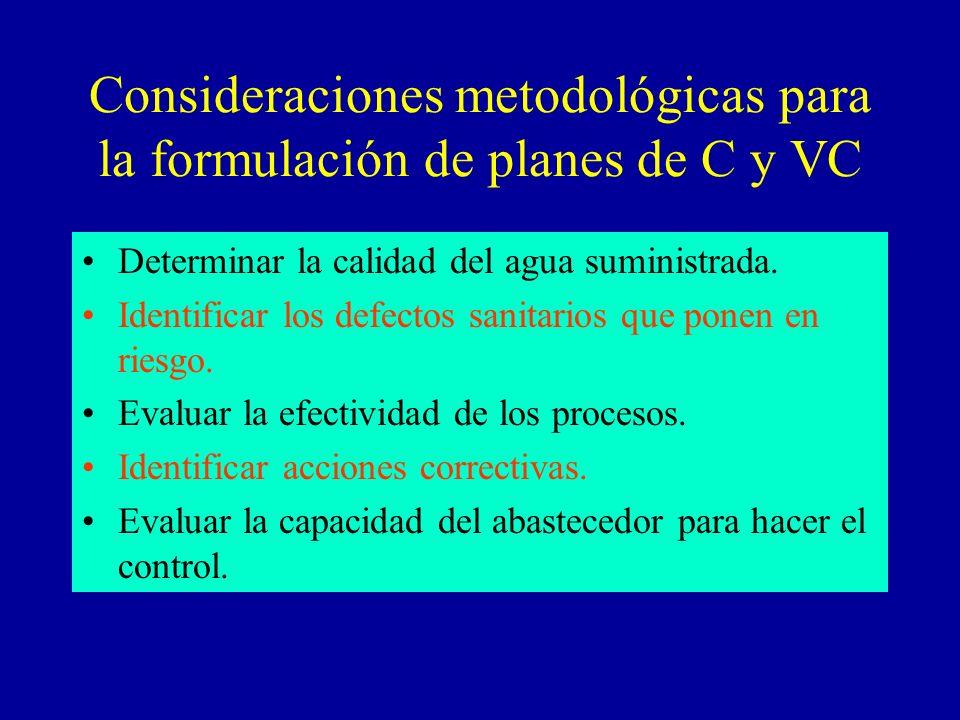 Consideraciones metodológicas para la formulación de planes de C y VC Determinar la calidad del agua suministrada. Identificar los defectos sanitarios