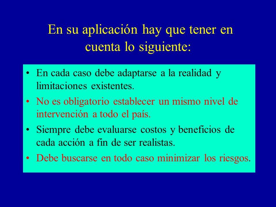 VIGILADOR ABASTECEDOR PROPUESTA DE CONTROL Y VIGILANCIA AUDITORÍA RESULTADOS NORMA DE CALIDAD CALIDAD SISTEMA DE DISTRIBUCION CONTROL VALIDACIÓN