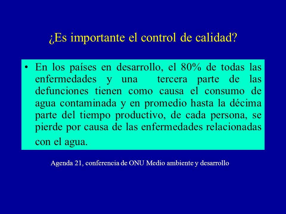 PROPUESTA DE CONTROL Y VIGILANCIA SISTEMA DE DISTRIBUCION VIGILADOR ABASTECEDOR NORMA DE CALIDAD ENTEREGULADOR RESULTADOS INFORMACION LABORATORIO EXTERNO VALIDACION CONTROL