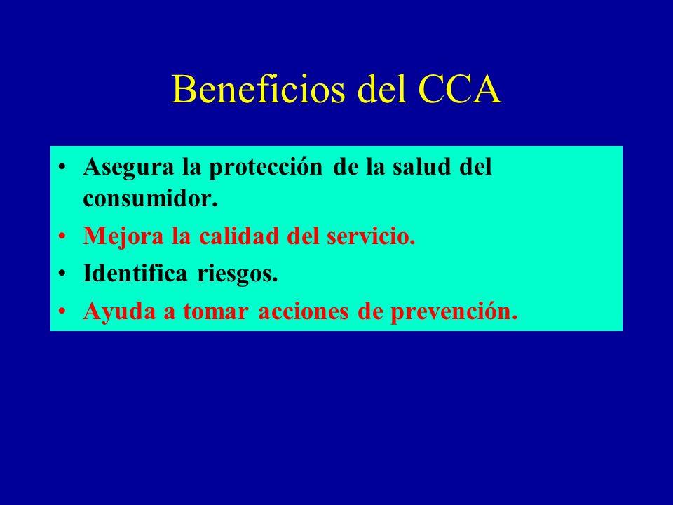 Beneficios del CCA Asegura la protección de la salud del consumidor. Mejora la calidad del servicio. Identifica riesgos. Ayuda a tomar acciones de pre
