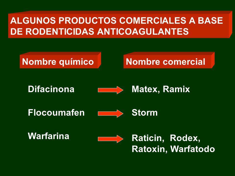 Nombre químicoNombre comercial DifacinonaMatex, Ramix Warfarina Raticin, Rodex, Ratoxin, Warfatodo FlocoumafenStorm ALGUNOS PRODUCTOS COMERCIALES A BA