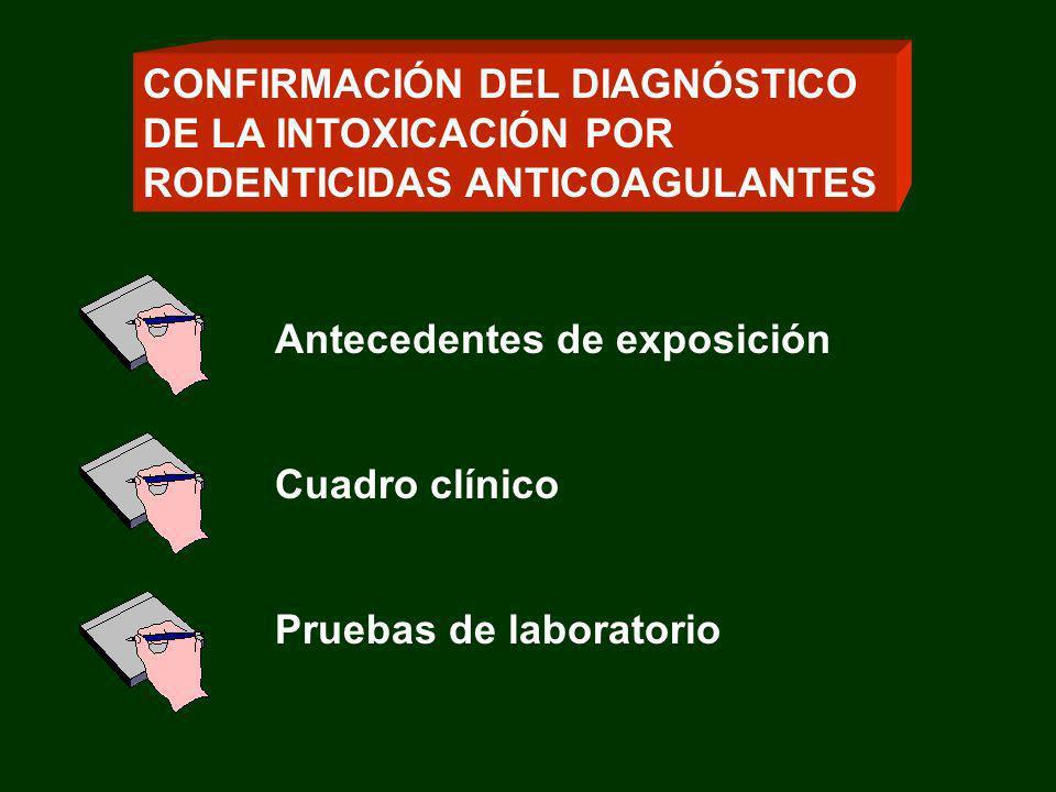 Antecedentes de exposición Cuadro clínico Pruebas de laboratorio CONFIRMACIÓN DEL DIAGNÓSTICO DE LA INTOXICACIÓN POR RODENTICIDAS ANTICOAGULANTES