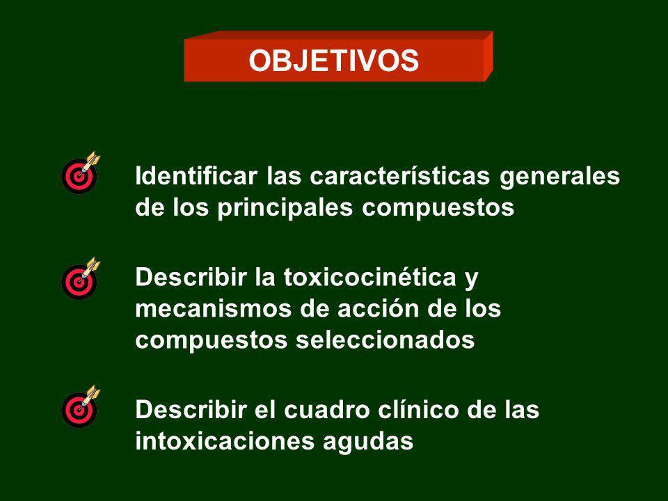 OBJETIVOS Identificar las características generales de los principales compuestos Describir la toxicocinética y mecanismos de acción de los compuestos