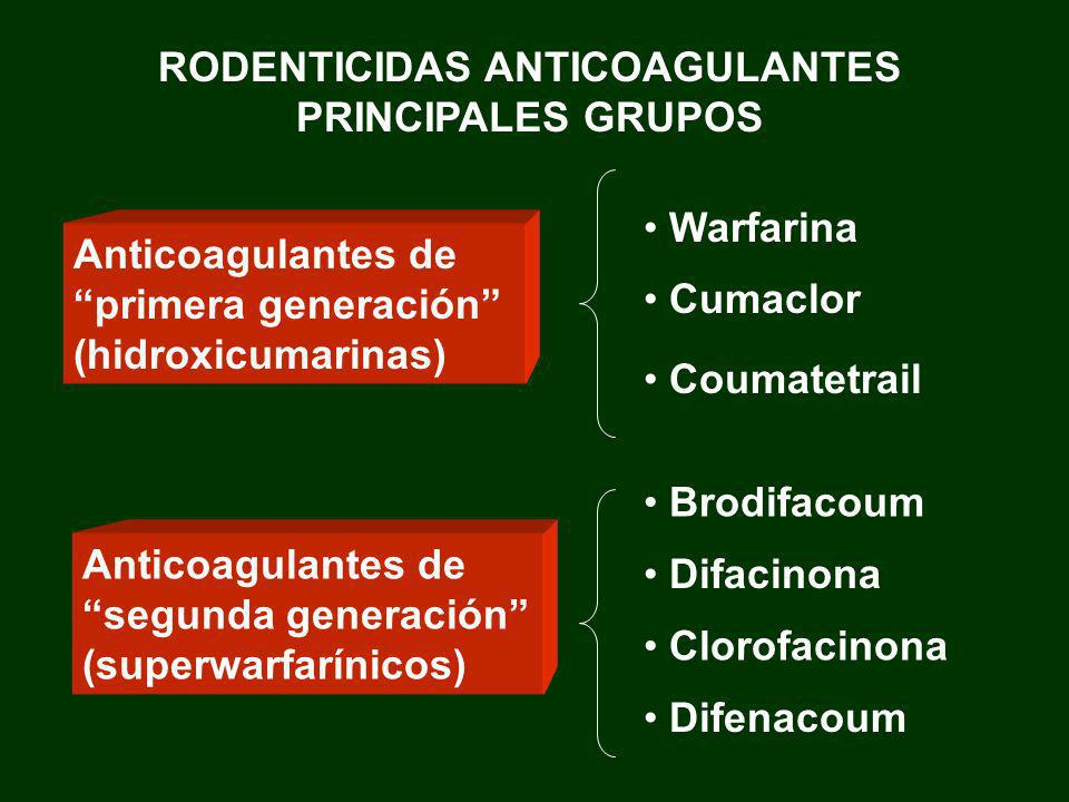 Nombre químicoNombre comercial BrodifacoumKlerat, Talon Clorofacinona Ratomet CoumatetrailRacumín BromadiolonaContrac, Lanirat, Ratex ALGUNOS PRODUCTOS COMERCIALES A BASE DE RODENTICIDAS ANTICOAGULANTES
