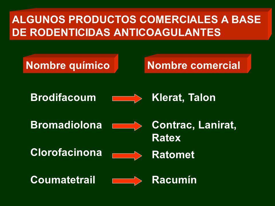 Nombre químicoNombre comercial DifacinonaMatex, Ramix Warfarina Raticin, Rodex, Ratoxin, Warfatodo FlocoumafenStorm ALGUNOS PRODUCTOS COMERCIALES A BASE DE RODENTICIDAS ANTICOAGULANTES