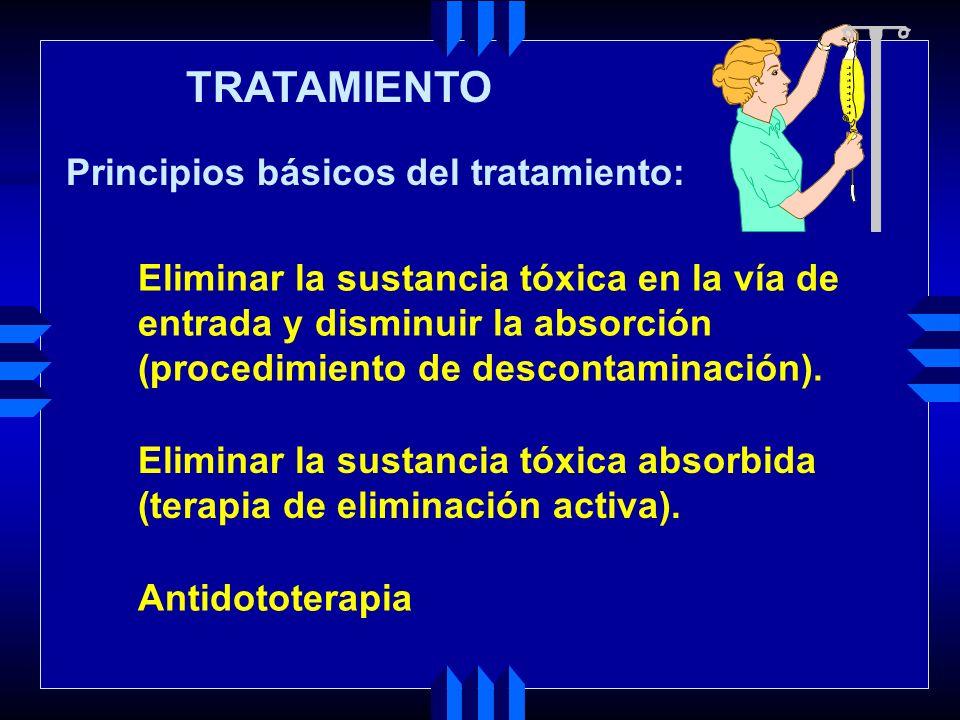 TRATAMIENTO Principios básicos del tratamiento: Reanimación cardiorrespiratoria Tratamiento de las convulsiones Corrección de disbalances hidroelectrolíticos, etc.