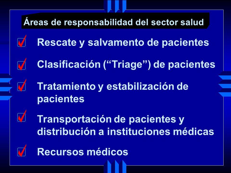 Áreas de responsabilidad del sector salud Rescate y salvamento de pacientes Clasificación (Triage) de pacientes Tratamiento y estabilización de pacientes Transportación de pacientes y distribución a instituciones médicas Recursos médicos