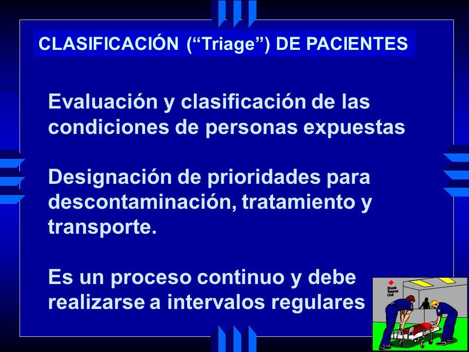 CLASIFICACIÓN (Triage) DE PACIENTES Evaluación y clasificación de las condiciones de personas expuestas Designación de prioridades para descontaminación, tratamiento y transporte.