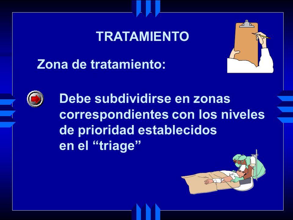 TRATAMIENTO Zona de tratamiento: Debe estar localizada donde pacientes y personal médico estarán seguros de exposiciones tóxicas Debe proveer buen acceso para los vehículos de transporte