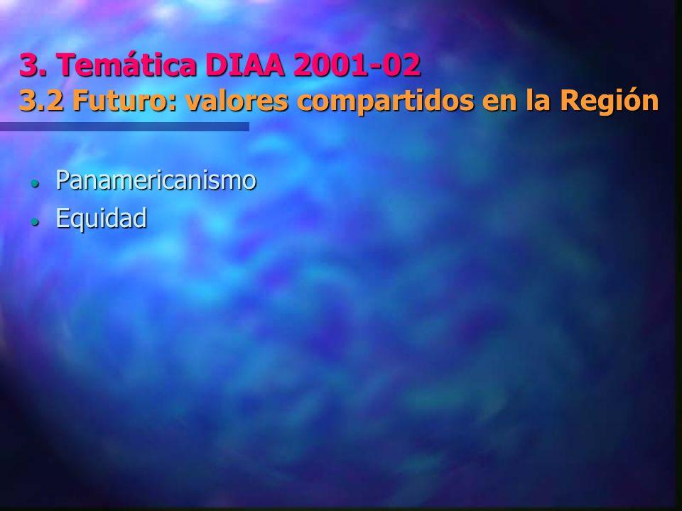3. Temática DIAA 2001-02 3.2 Futuro: valores compartidos en la Región Panamericanismo Panamericanismo Equidad Equidad