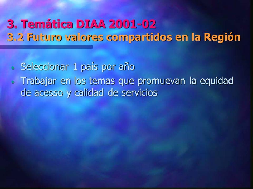 3. Temática DIAA 2001-02 3.2 Futuro valores compartidos en la Región Seleccionar 1 país por año Seleccionar 1 país por año Trabajar en los temas que p