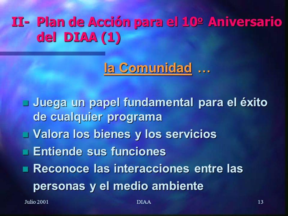 Julio 2001DIAA13 II-Plan de Acción para el 10 o Aniversario del DIAA (1) II-Plan de Acción para el 10 o Aniversario del DIAA (1) la Comunidad … la Com