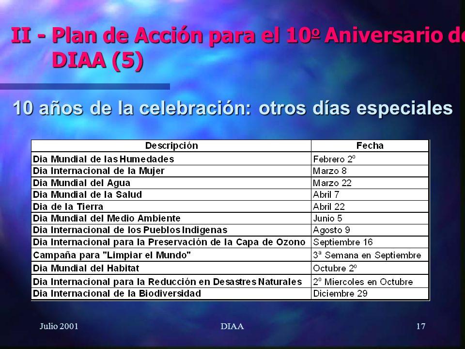 Julio 2001DIAA17 10 años de la celebración: otros días especiales II -Plan de Acción para el 10 o Aniversario del DIAA (5) II -Plan de Acción para el
