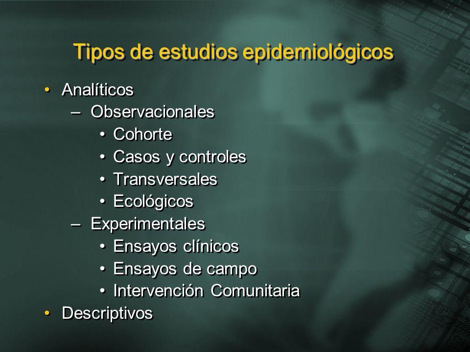 Tipos de estudios epidemiológicos Analíticos –Observacionales Cohorte Casos y controles Transversales Ecológicos –Experimentales Ensayos clínicos Ensa