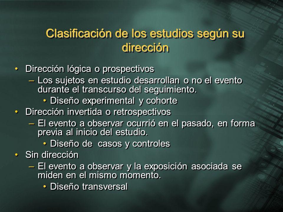 Clasificación de los estudios según su dirección Dirección lógica o prospectivos –Los sujetos en estudio desarrollan o no el evento durante el transcu