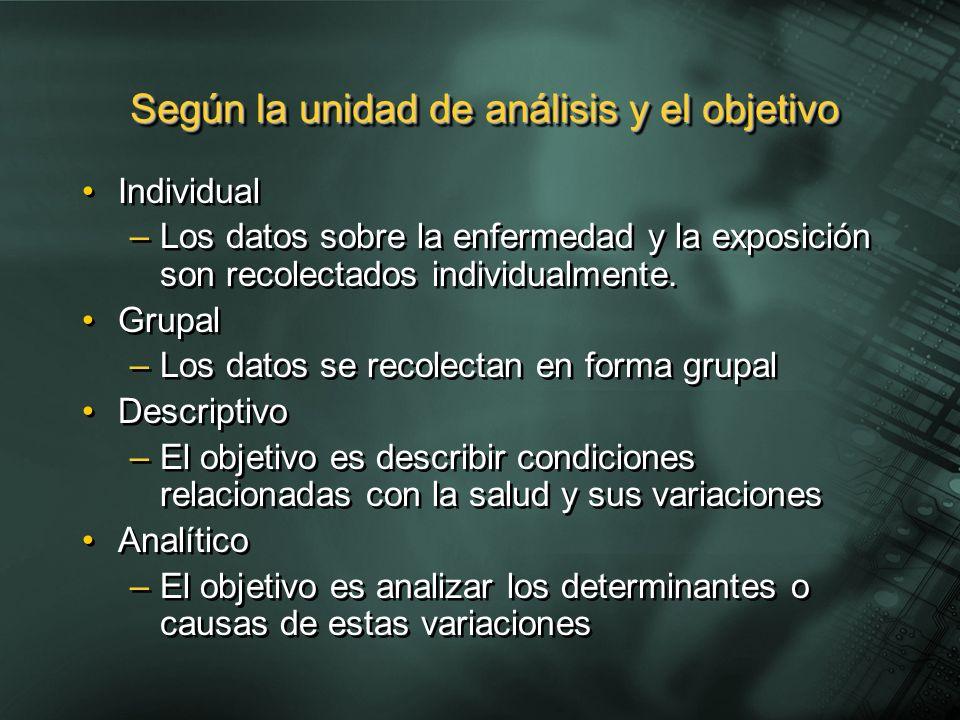 Según la unidad de análisis y el objetivo Individual –Los datos sobre la enfermedad y la exposición son recolectados individualmente. Grupal –Los dato