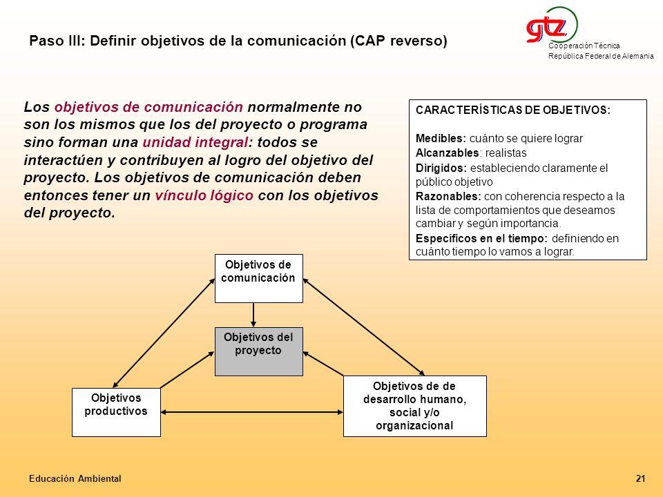 Cooperación Técnica República Federal de Alemania 21Educación Ambiental Paso III: Definir objetivos de la comunicación (CAP reverso) CARACTERÍSTICAS D