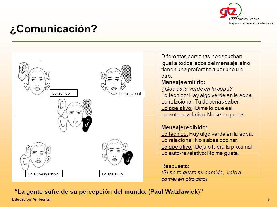 Cooperación Técnica República Federal de Alemania 6Educación Ambiental ¿Comunicación? Lo apelativo Lo relacional Lo auto-revelativo Lo técnico Diferen