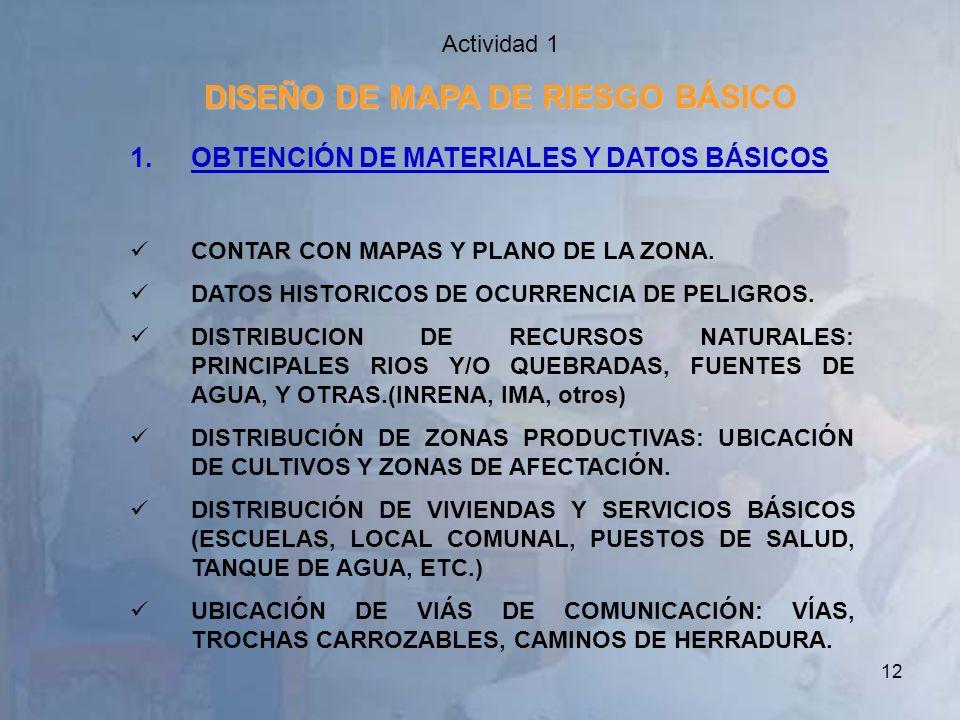 12 1.OBTENCIÓN DE MATERIALES Y DATOS BÁSICOS CONTAR CON MAPAS Y PLANO DE LA ZONA. DATOS HISTORICOS DE OCURRENCIA DE PELIGROS. DISTRIBUCION DE RECURSOS