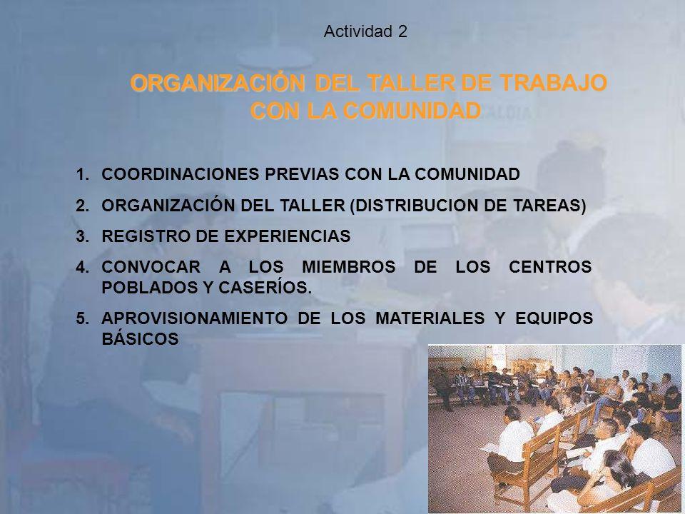 14 1.COORDINACIONES PREVIAS CON LA COMUNIDAD 2.ORGANIZACIÓN DEL TALLER (DISTRIBUCION DE TAREAS) 3.REGISTRO DE EXPERIENCIAS 4.CONVOCAR A LOS MIEMBROS D