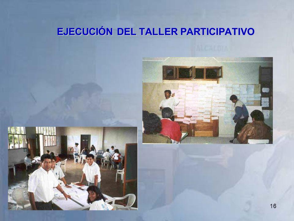 16 EJECUCIÓN DEL TALLER PARTICIPATIVO
