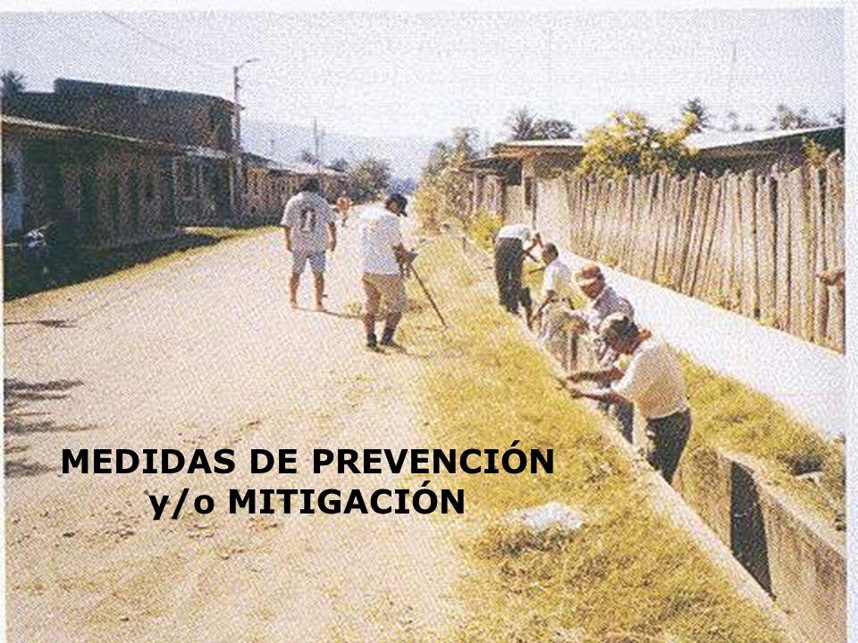 21 MEDIDAS DE PREVENCIÓN y/o MITIGACIÓN
