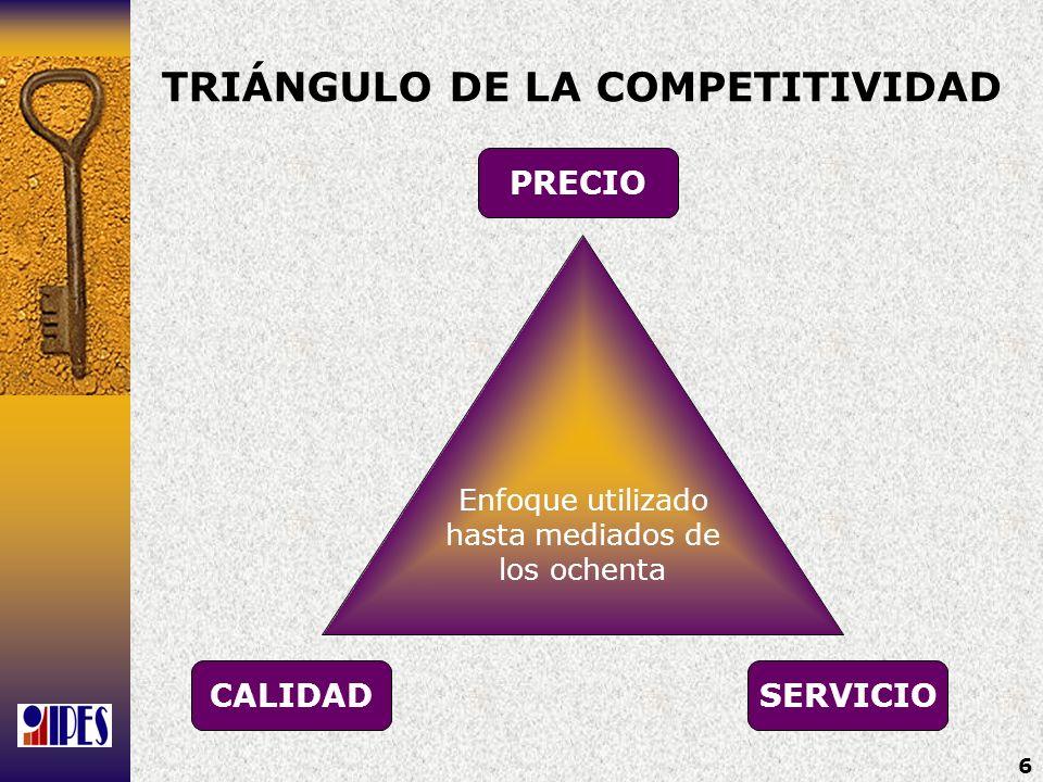 7 CUADRADO DE LA COMPETITIVIDAD En el tercer milenio...