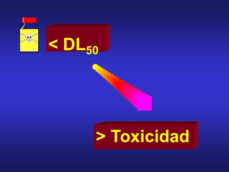 < DL 50 > Toxicidad