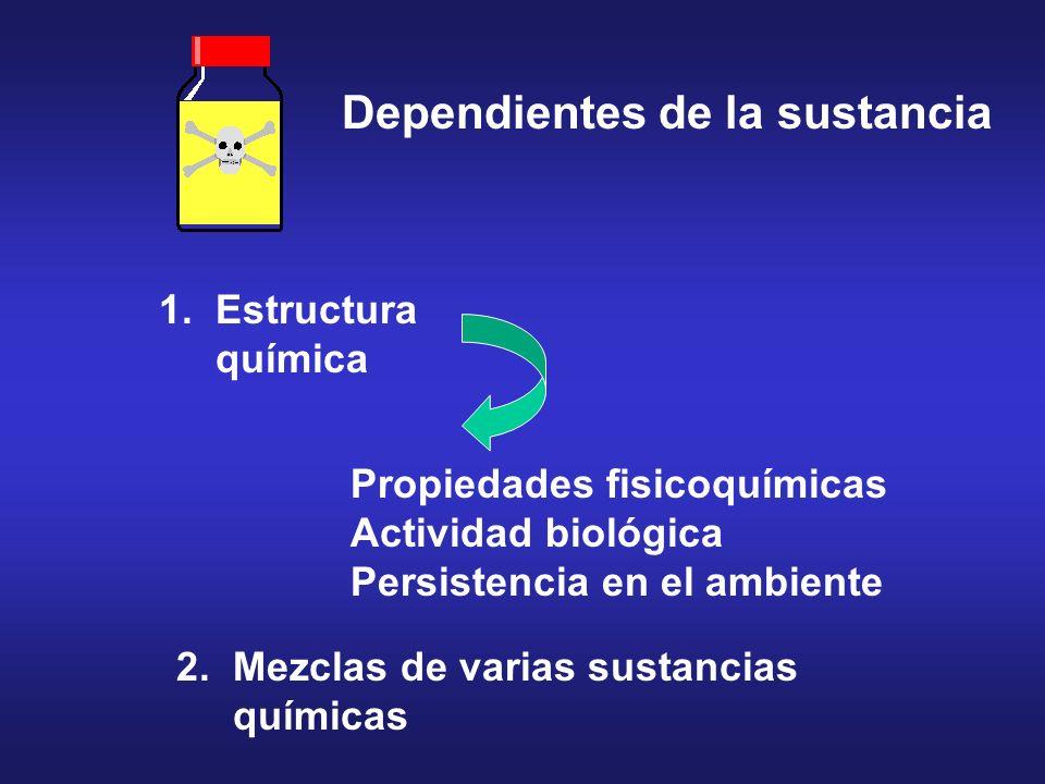1. Estructura química Propiedades fisicoquímicas Actividad biológica Persistencia en el ambiente 2. Mezclas de varias sustancias químicas Dependientes