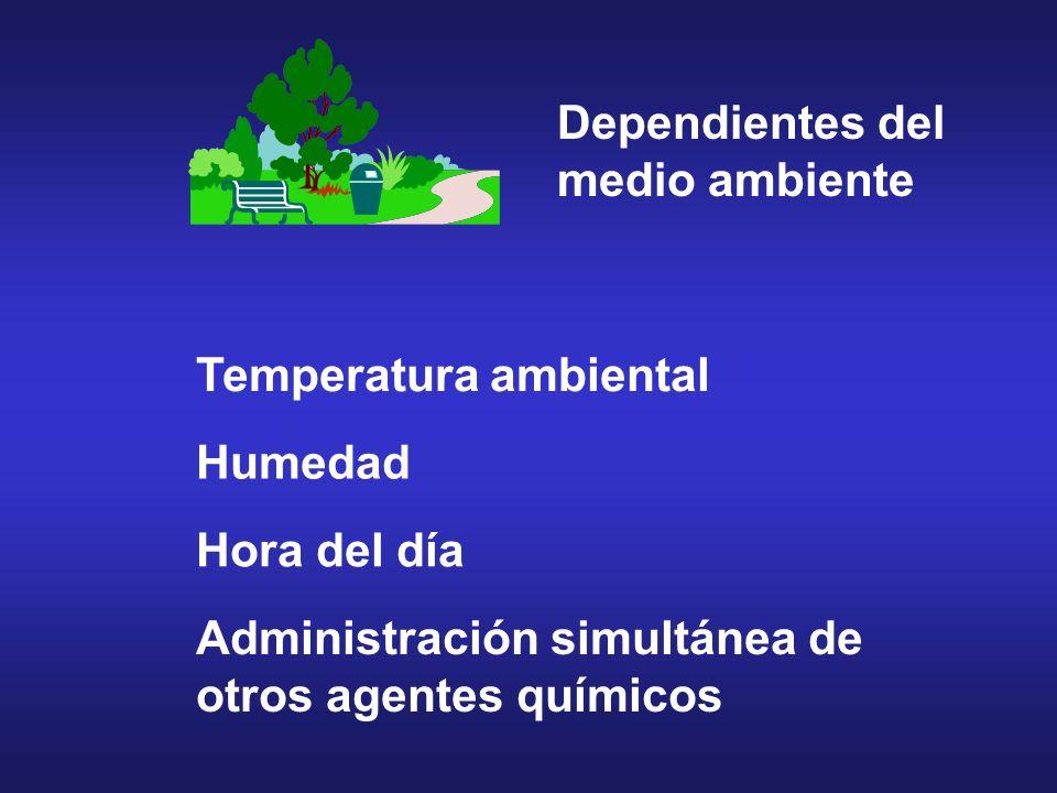 Temperatura ambiental Humedad Hora del día Administración simultánea de otros agentes químicos Dependientes del medio ambiente