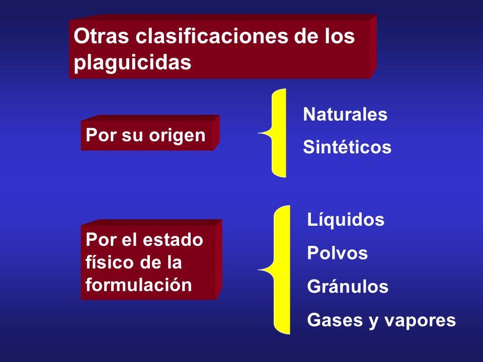 Otras clasificaciones de los plaguicidas Por su origen Por el estado físico de la formulación Naturales Sintéticos Líquidos Polvos Gránulos Gases y va