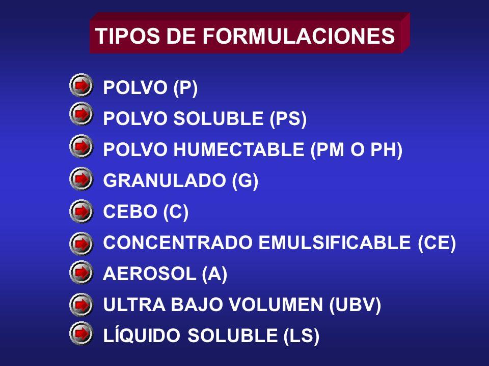 TIPOS DE FORMULACIONES POLVO (P) POLVO SOLUBLE (PS) POLVO HUMECTABLE (PM O PH) GRANULADO (G) CEBO (C) CONCENTRADO EMULSIFICABLE (CE) AEROSOL (A) ULTRA