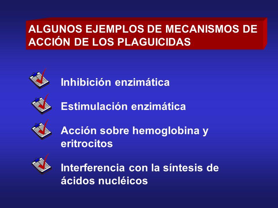 ALGUNOS EJEMPLOS DE MECANISMOS DE ACCIÓN DE LOS PLAGUICIDAS Inhibición enzimática Estimulación enzimática Acción sobre hemoglobina y eritrocitos Inter