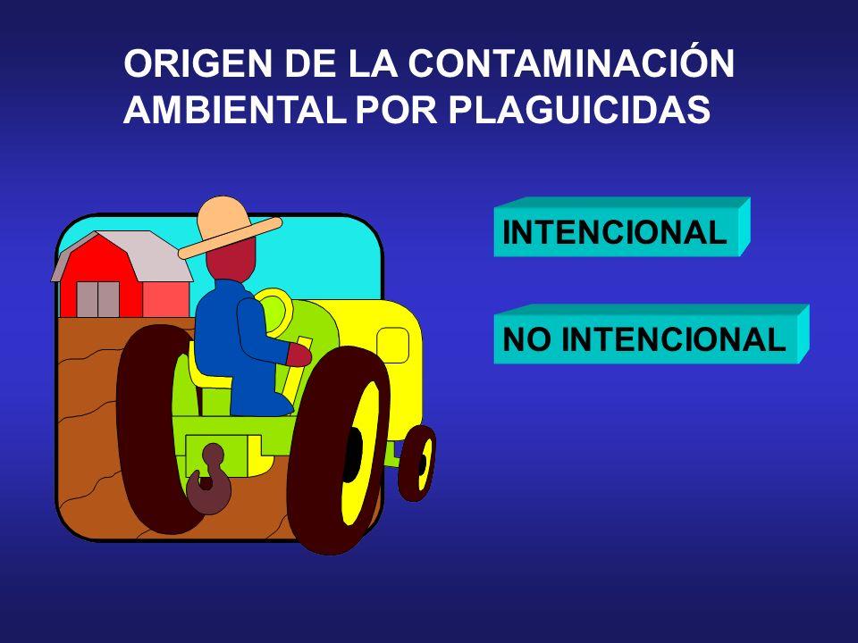 ORIGEN DE LA CONTAMINACIÓN AMBIENTAL POR PLAGUICIDAS INTENCIONAL NO INTENCIONAL